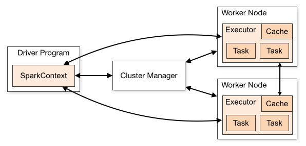 Cluster-overview.png