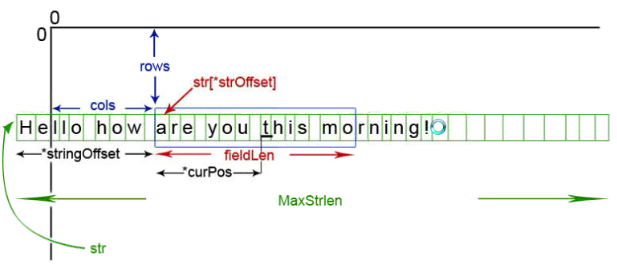 File:EditString.png