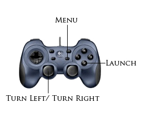 Layout of the controls