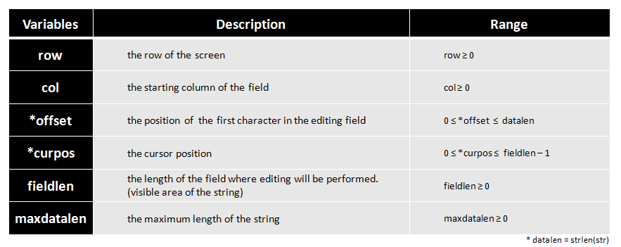 Iof edit variables spec.png