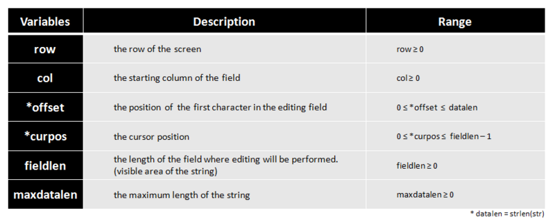 File:Iof edit variables spec.png